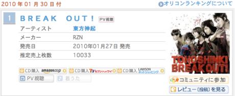 """""""Break Out"""" en el primer lugar en el 5to dia 25pu2pi-jpg"""