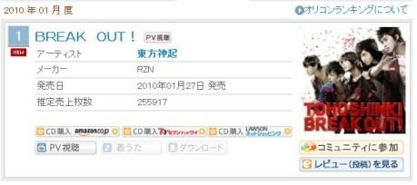 """""""Break Out!"""" Primeer lugar en el Oricon Chart mensual!!! ^^ Oricon"""