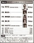 B-PASS 2010(1)15