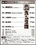 B-PASS 2010(1)22